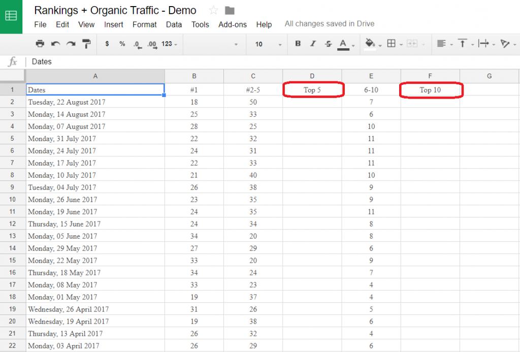 organic plus rankings