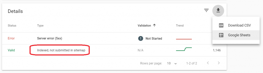 indexed but not included in sitemaps